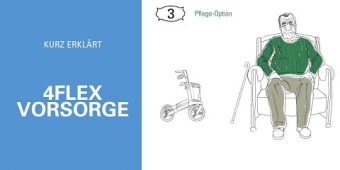4 Flex Vorsorge Video