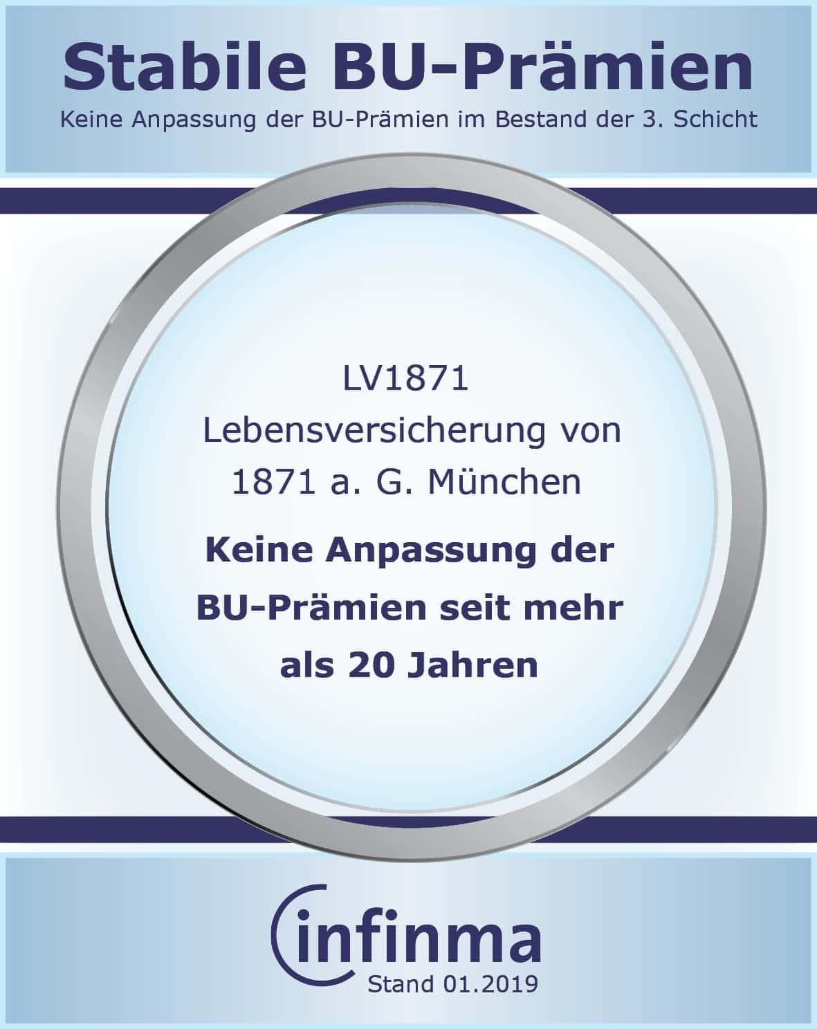Stabile BU-Prämien Infinma Siegel