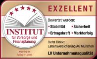 Auszeichnung Institut für Vorsorge und Finanzplanung